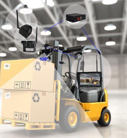 bezprzewodowe-kamery-do-wózka-widłowego